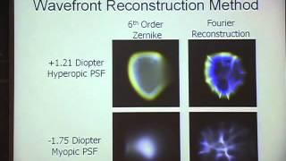 PhotoTechEDU Day 22: Measuring, Interpreting and Correcting Optical Aberrations. thumbnail