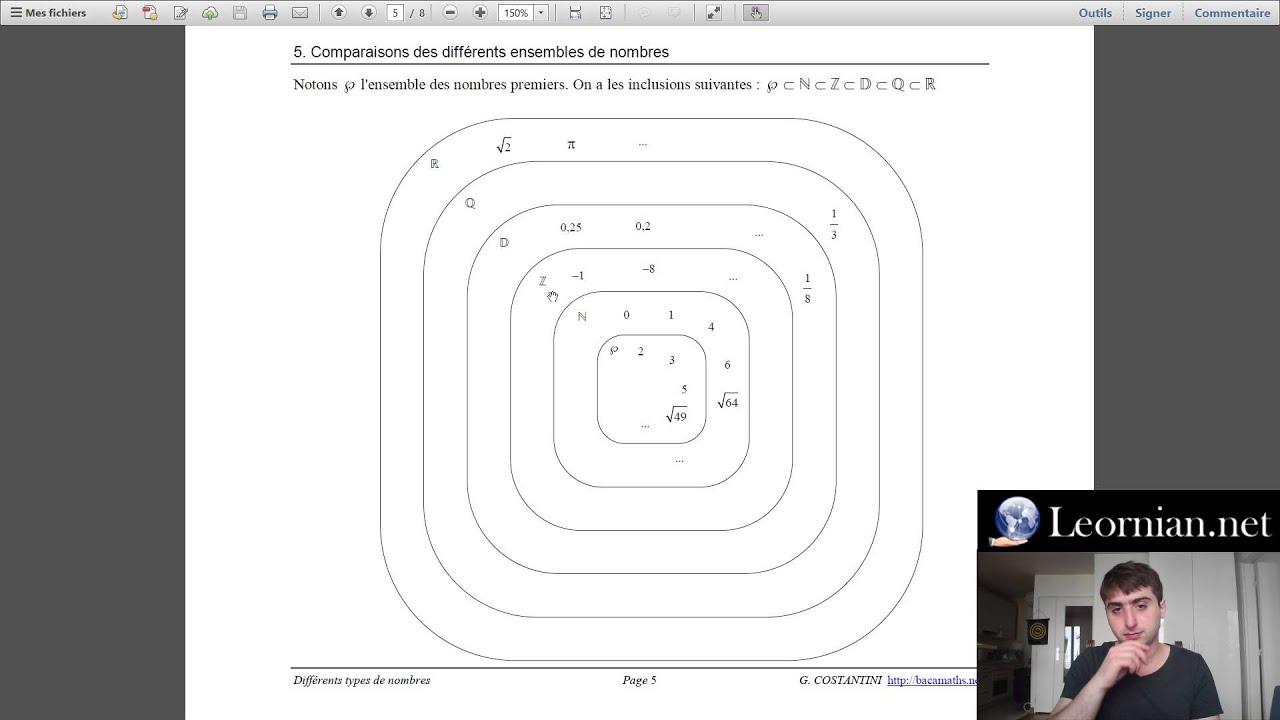 les diff rents types de nombres 6 9 r capitulatif cours de maths seconde youtube. Black Bedroom Furniture Sets. Home Design Ideas