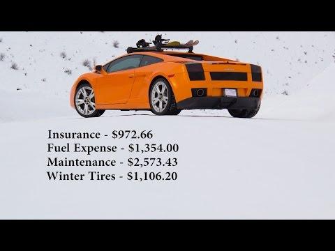 Running Costs To Daily Drive Lamborghini