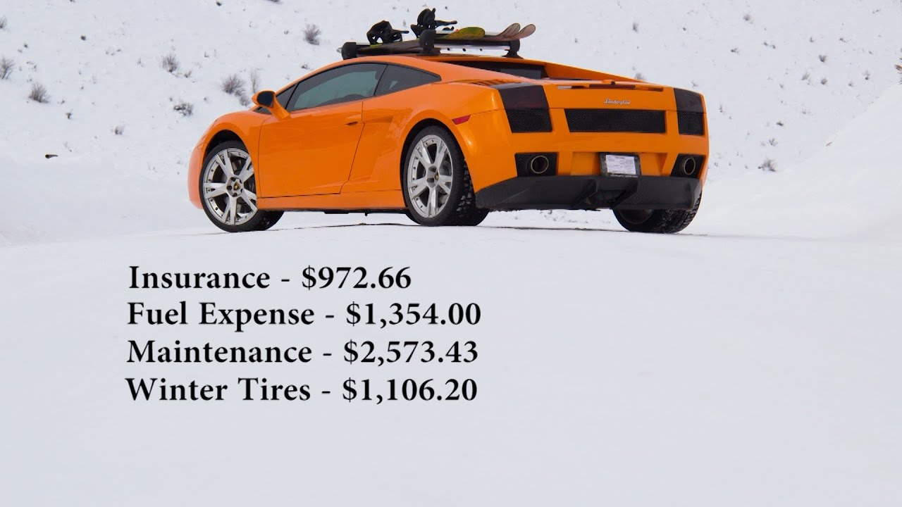 insurance buying your blogs lamborghini for all about symbo car