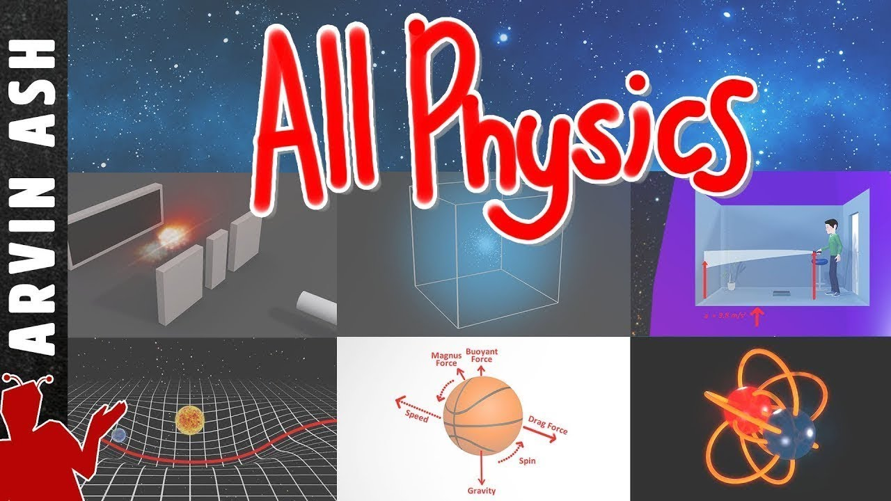All physics explained in 15 minutes (worth remembering)