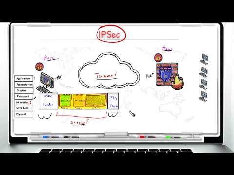 Introduction To Check Point SSL VPN Vs IPSEC VPN Part 2