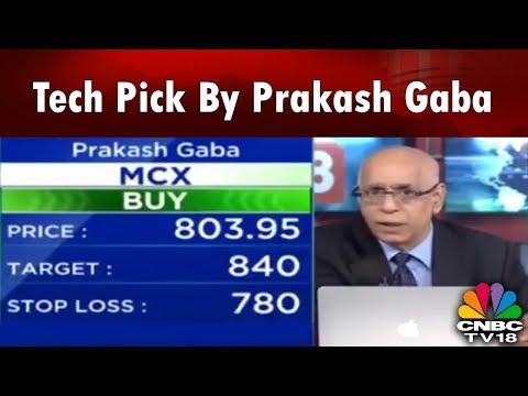 Tech Pick By Prakash Gaba: Buy Bandhan Bank & MCX | Halftime Report | CNBC TV18
