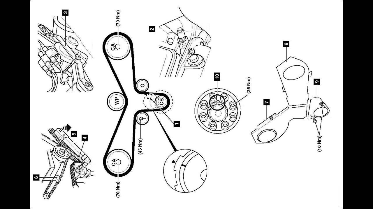 Como poner a tiempo un Audi A4 Motor 2.8 Litros, timing