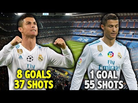 Has Cristiano Ronaldo's Form COST Real Madrid La Liga?! | Continental Club