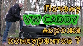 Volkswagen Caddy 1.6 TDI. Тепер ви все знаєте!