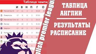 Футбол чемпионат Англии 19 тур Результаты таблица расписание