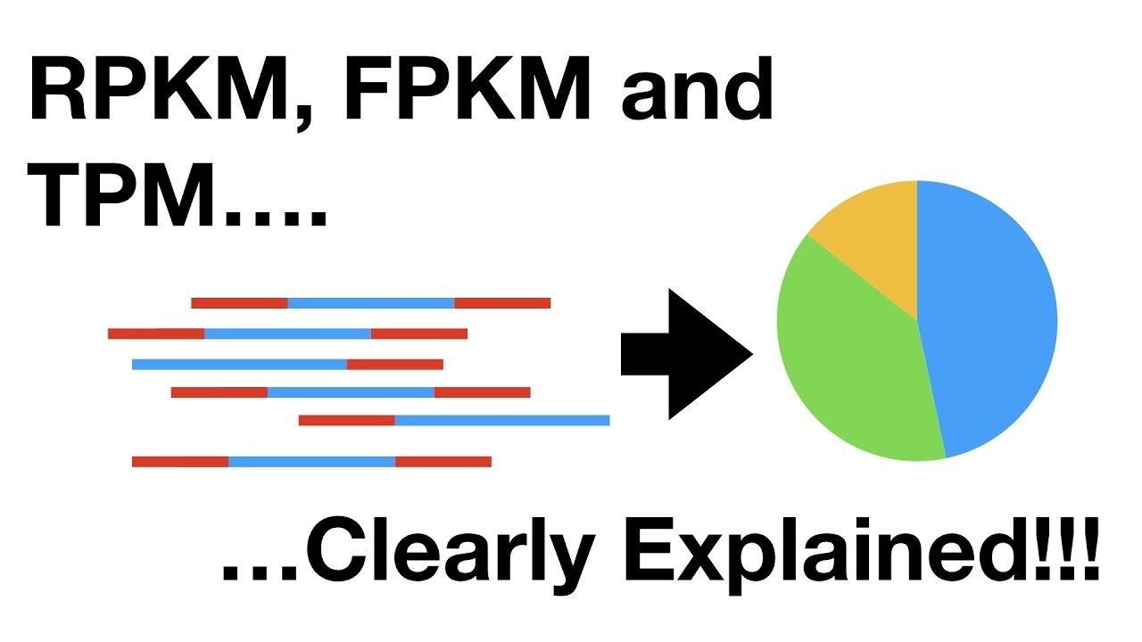 RPKM, FPKM and TPM, Clearly Explained!!!