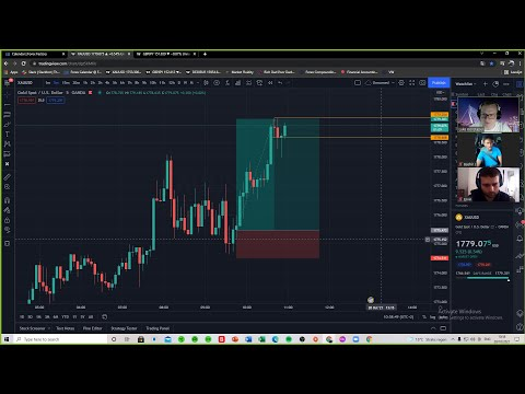 LONDON session by Luke – Forex Trading/Education – 21th of Oktober 2021 –