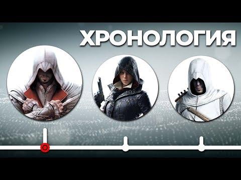 Полная История Всех Частей Assassin's Creed - Хронология Событий