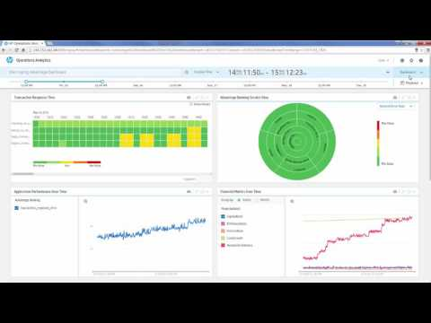 HPE Operations Analytics Software Demo