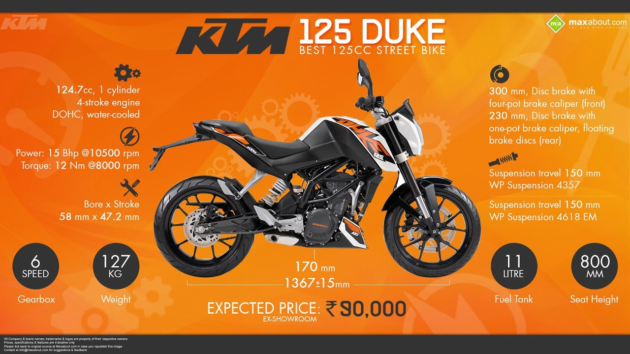 duke 2017 125 price in india (1 lakhs) - youtube