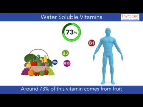 Water Soluble Vitamins - An Overall Nutrient Window!