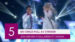 Melodifestivalen 2017 - Final Recap (HD)