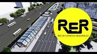 La RER explicada en 3 minutos