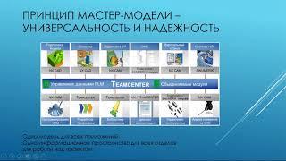 вебинар: Механическая обработка с помощью CAM EXPRESS