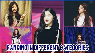 Itzy RANKING IN DIFFERENT CATEGORIES (PREDEBUT VER.)