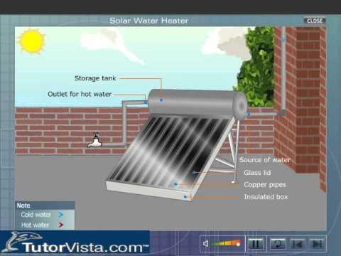 Solar Water Heater Youtube
