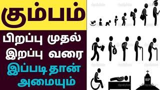 Kumbam lagnam in tamil , kumbam rasi in tamil , characteristics, positive, negative