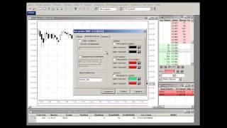Торговый теримнал QUIK - Как вывести Стоп заявки на график