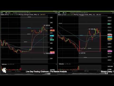 Spartan Trading Livestream