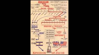 British Israelism  - Hour of the Time -  Bill Cooper