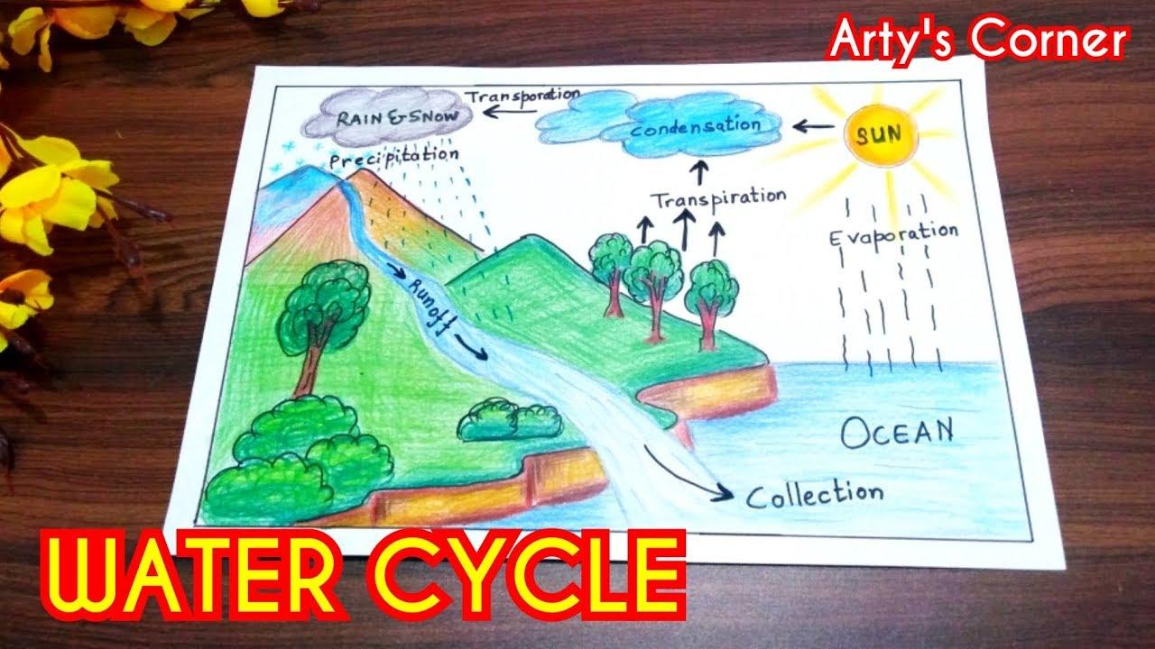 Easy Kids Easy Drawing Cute Water Cycle Novocom Top