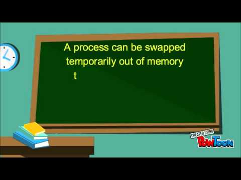 Memory Management In Time Sharing Systems, Swapping and Swapping Strategies