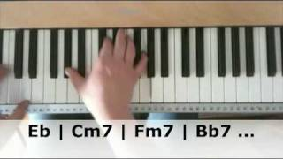 Chord progressions explained on the piano