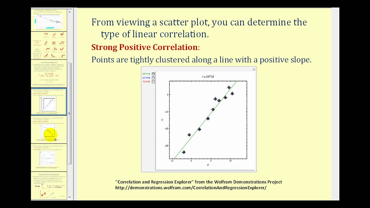 project part c regression and correlation analysis Question project part c: regression and correlation analysis using minitab perform the regression and correlation analysis for the data on income(y), the dependent variable, and credit balance (x), the independent variable, by answering the following1.