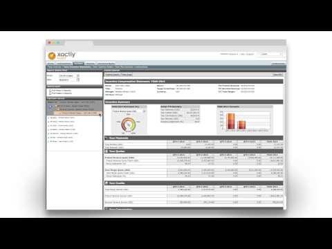 Sales Performance Management Deep Dive | Xactly Corp