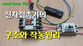 전자접촉기의 구조와 작동원리