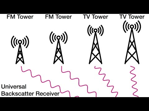 Internet of things (IoT) sensors could connect via ambient radio waves | QPT