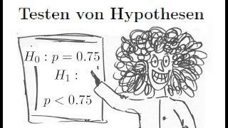 Linksseitiger Hypothesentest: Erstellen eines linksseitigen Hypothesen-Testes (1)