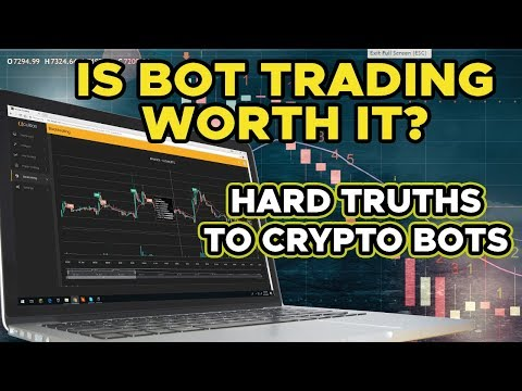 Is Bot Trading Worth It? Hard Truths To Crypto Trading Bots - Setting Up Acuitas Indicator Settings