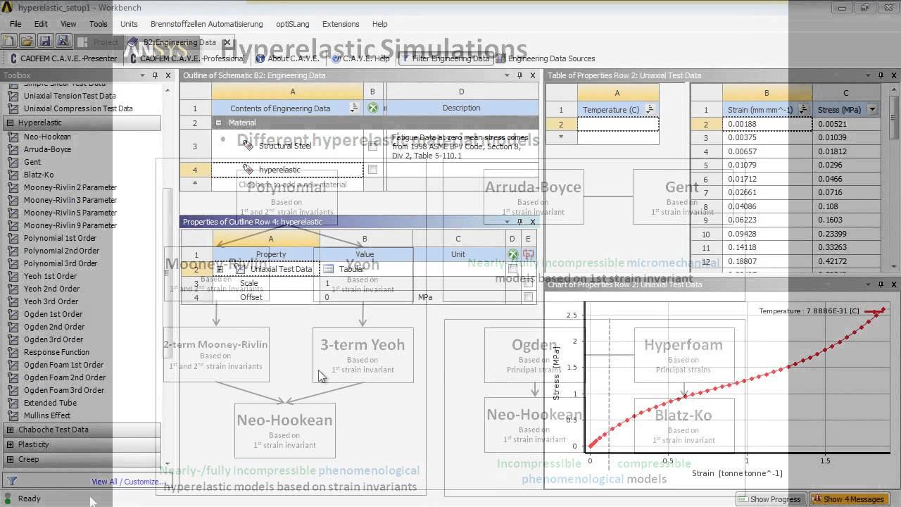 Hyperelastic Simulations