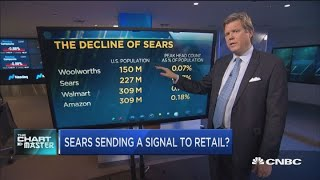 Sears just declared bankruptcy--top technician explains what that means for major retailers
