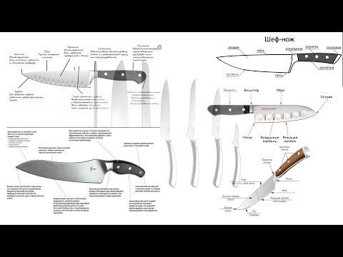 Кухонные ножи: ПРАВИЛЬНЫЙ выбор конструкции