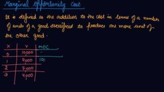 Marginal Opportunity Cost | Class 12 Microeconomics Introduction to Microeconomics