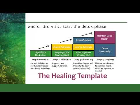 Holistic Practitioner Course: Training You to Succeed!