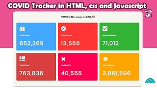 COVID-19 tracker with HTML, CSS and JAVASCRIPT || Implementing free api