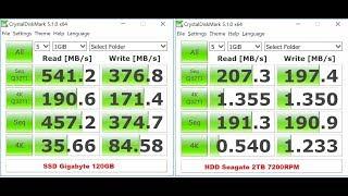 Perbedaan kecepatan HDD dengan SSD & Review SSD Gigabyte 120GB Seharga 399 000