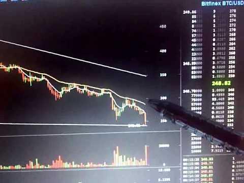 Bitcoin Trade 206