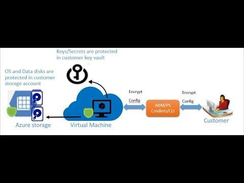 Azure Fundamentals - #19 - Azure Disk Encryption