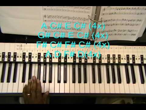 ADELE Someone Like You  Part 1 INTRO / VERSE EASY Piano Lesson /Cover