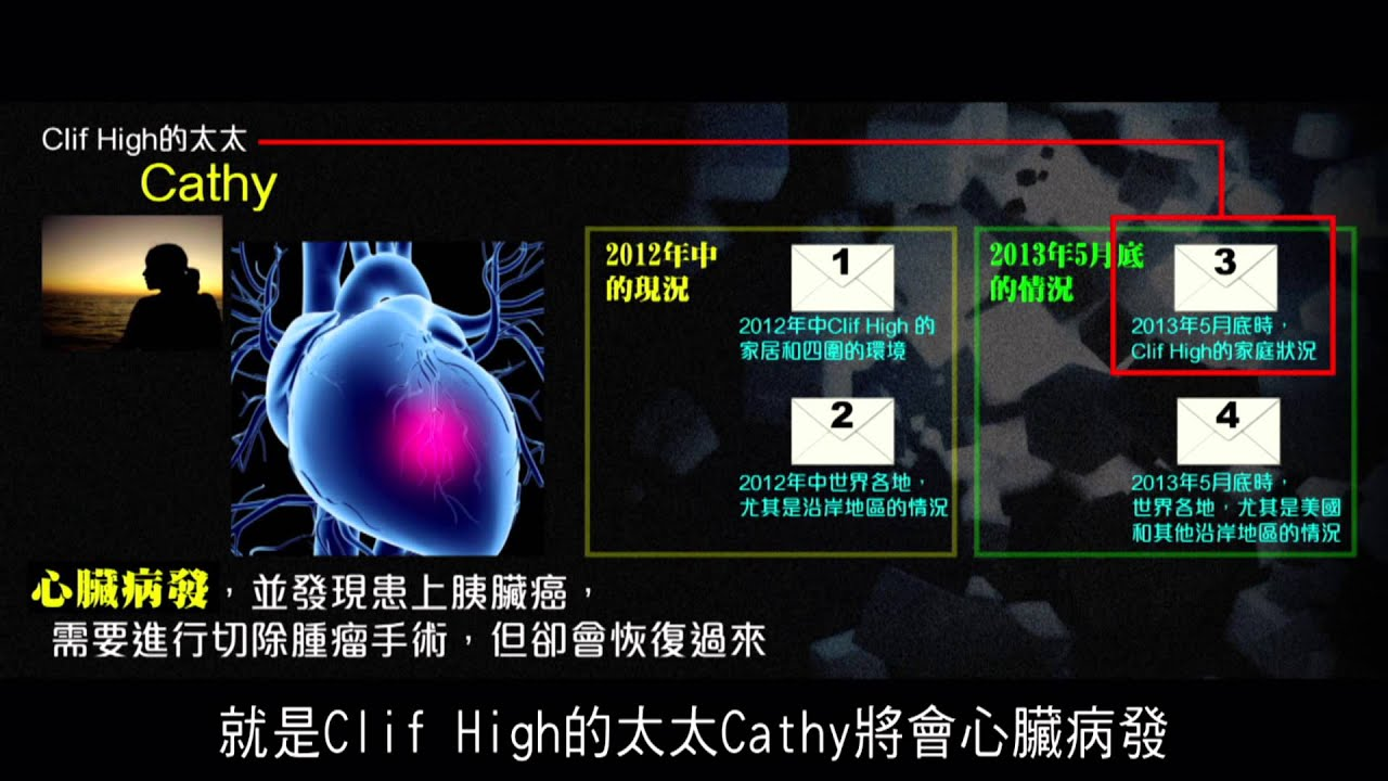 2012榮耀盼望 Vol.158 遙視者為Clif High進行遙視實驗 - YouTube