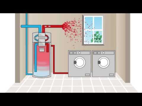 Joule Pompa Ciepła Heat Bank Cylinder - pompa ciepła ze zbiornikiem z nierdzewki - zasada działania