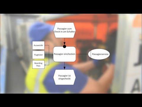 ARIS (4/4): Prozesssicht - eEPK (Einführung Wirtschaftsinformatik)