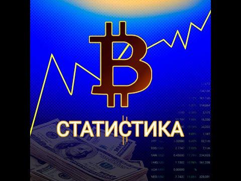 История Биткоина. Что произошло с ценой BTC с  23.01.2011 по 24.07.2011