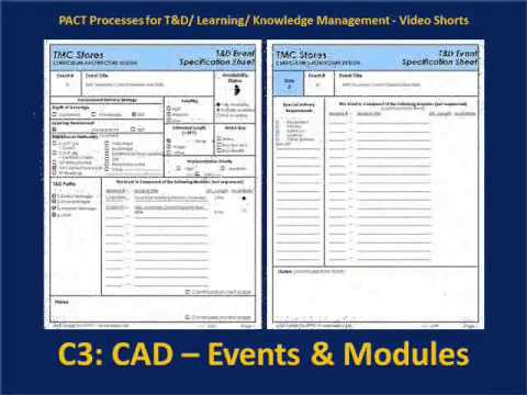 C3  CAD Events and Modules